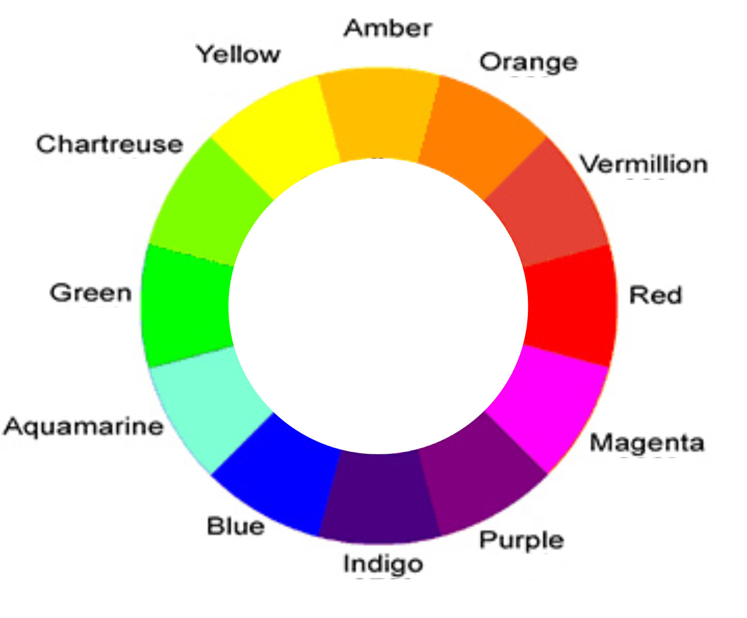 Hair Color Chart Fluff The Color Indigo Babycenter